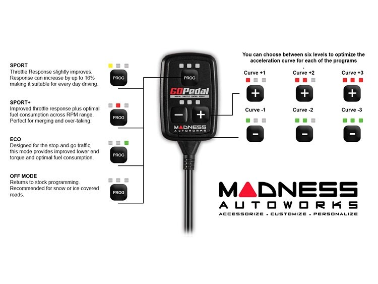 smart fortwo Throttle Controller - MADNESS GOPedal - 450 model - Bluetooth Controls