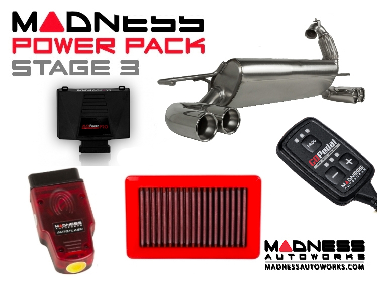 smart fortwo MADNESS Power Pack - 453 model - Stage 3 - Dual Exit/ Quad Tips