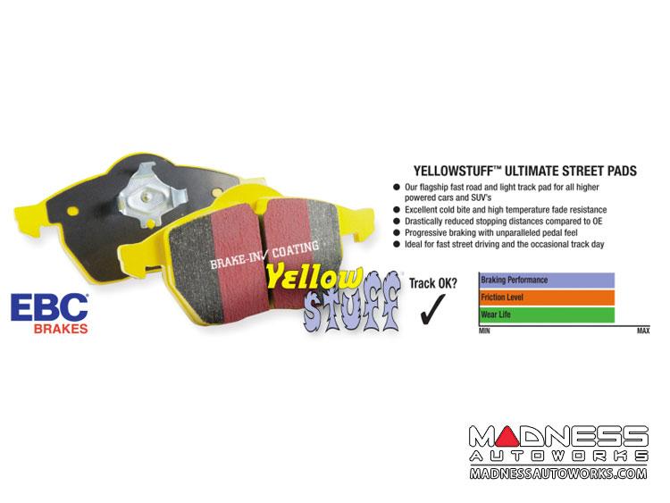smart fortwo Brake Pads - 453 - EBC - Yellowstuff